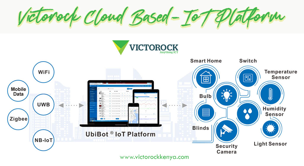 Victorock Cloud Based-IoT Platform