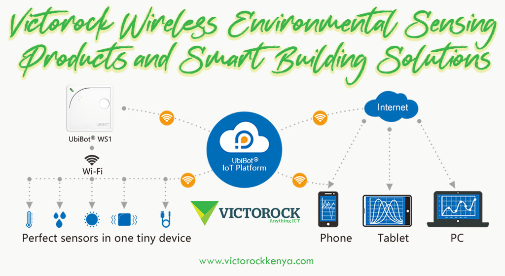 Victorock Wireless environmental sensing products and smart building solutions